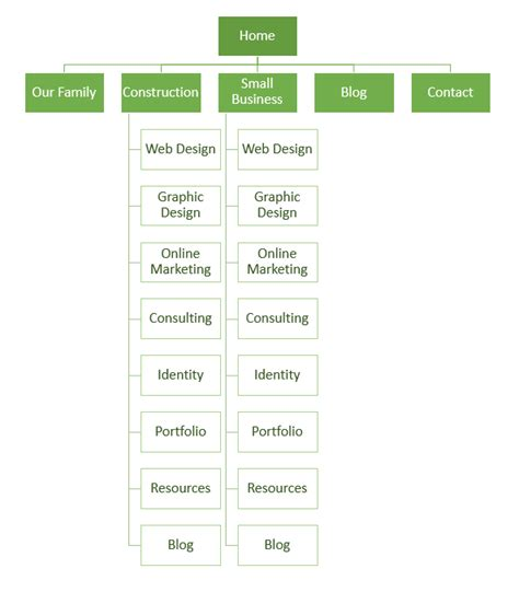 sitemaps  simple   outline  pages