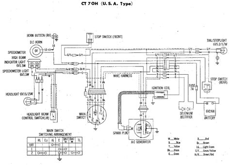 category wiring wiring diagram circuit and wiring