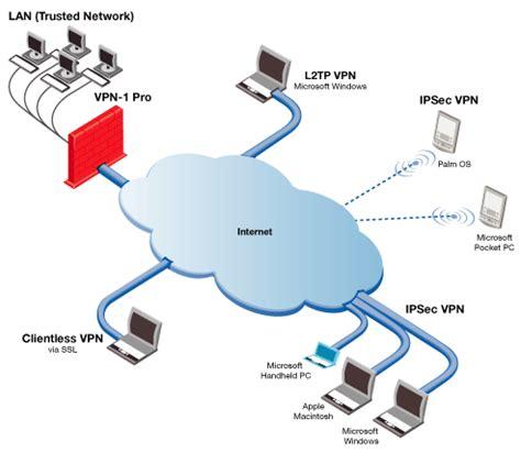 download mp3 gigi seseorang vpn virtual private network yoorockside