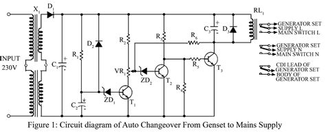auto changeover from generator to mains supply