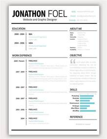 resume template template for resume microsoft word resume word templates free intended for resume templates resume
