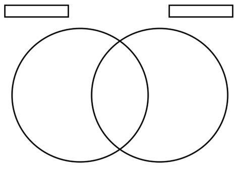 template of venn diagram creating a venn diagram template