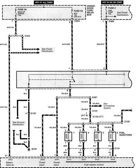 1998 acura integra radio code 1998 acura cl wiring diagram wiring diagram with description
