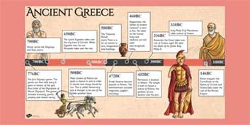 ancient greece timeline powerpoint ancient greece timeline