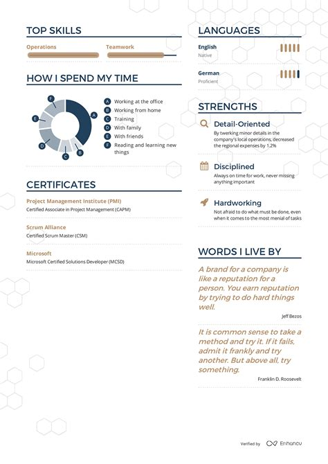 exles of exles of resumes by enhancv
