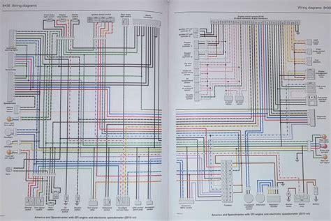 triumph america wiring diagram wiring diagrams wiring