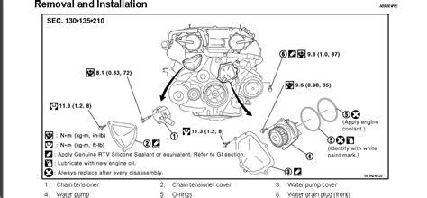 book repair manual 1996 infiniti i regenerative braking service manual how to replace 2009 infiniti g enginge variable solenoid broke 2010 chevy