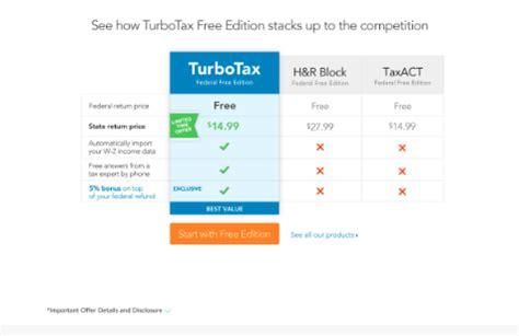 supplemental k 1 turbotax turbotax announces best turbotax free the turbotax