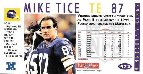 mike tice gallery | the trading card database