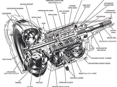 transmission jarel jacob marlo christian saber garage