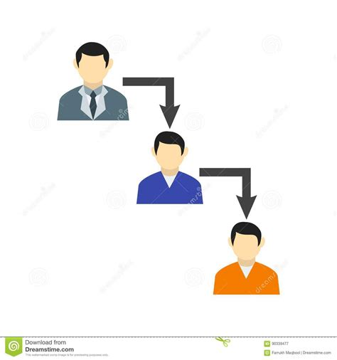 meaning of cadenas chain of command stock vector illustration of network