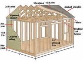Backyard Building Plans Simple Shed Plans In Building Your Own Outdoor Sheds