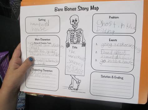 story skeleton book report template skeleton book report template drureport337 web fc2