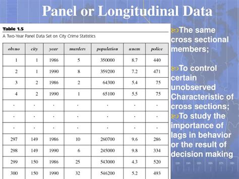 difference between cross section and panel data ppt analysis of cross section and panel data powerpoint