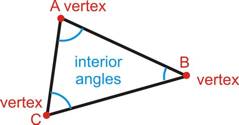 Interior Angles Of A Triangle Definition triangle sum theorem read geometry ck 12 foundation