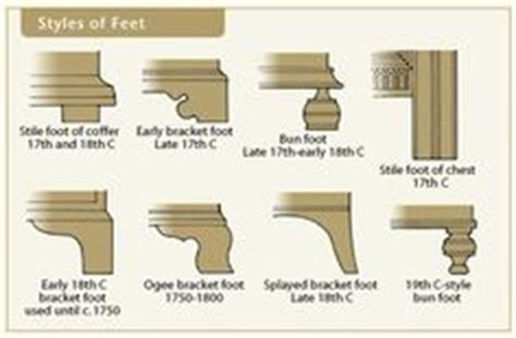 furniture styles timeline furniture styles and periods on pinterest history
