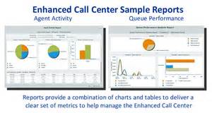 Call Center Report Template Hosted Voip Call Center Solution Svi Incorporated