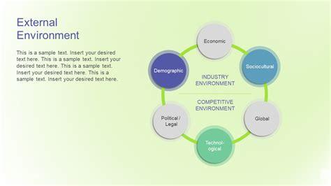 Project External Environment Factors Ppt Slidemodel Blueprint Powerpoint Template