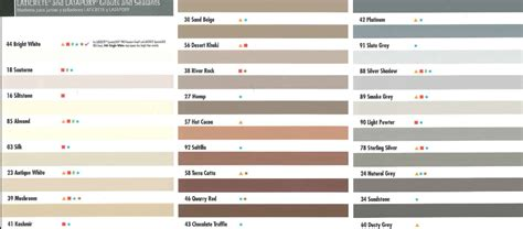 polyblend grout color chart car interior design