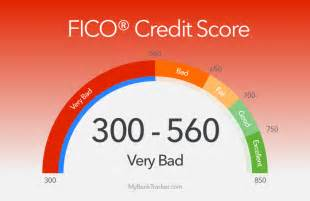 How Can I Build My Credit With Bad Credit by What To Expect With A Credit Score Below 600