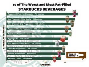 starbucks to post calories on menu