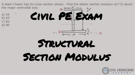 section modulus of i beam structures find elastic section modulus youtube