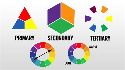 hair color theory the colour wheel your guide to the theory of hair colour