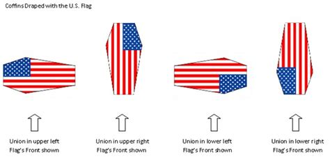 meaning of the flag draped coffin utah s flagman the flag s own right