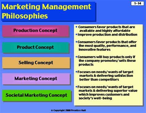 marketing management philosophies studiousguy marketing management philosophies