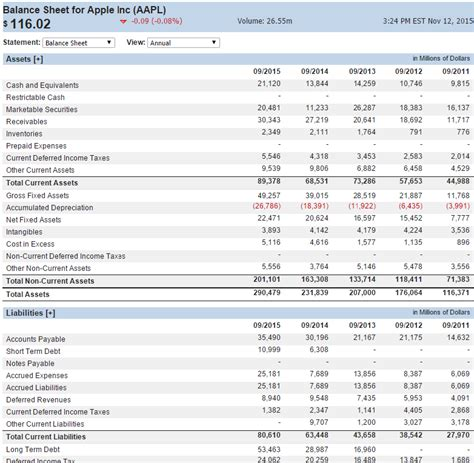 Income Balance Sheet Template by Doc 800787 Spreadsheet Template Simple Balance Sheet