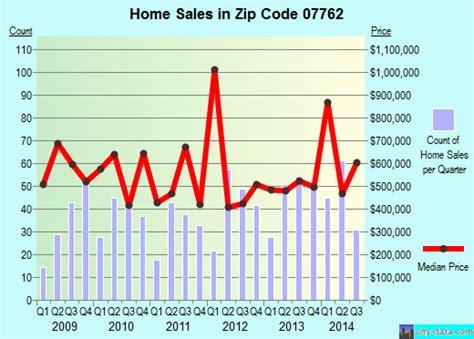 lake nj zip code 07762 real estate home value