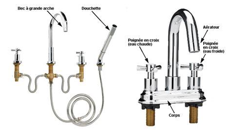 comment d 195 169 monter un robinet de salle de bain flexibles