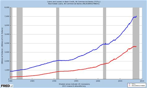 aluguel residencial quanto e o reajuste para 2016 qual o reajuste dos aluguel em 2016 taxa de aumento