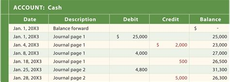cash book ledger template and management system