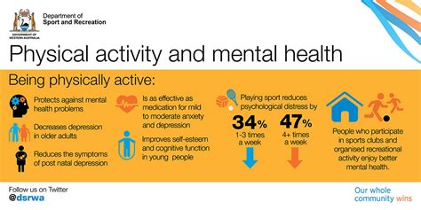 Organised Recreational Activity And Mental Health