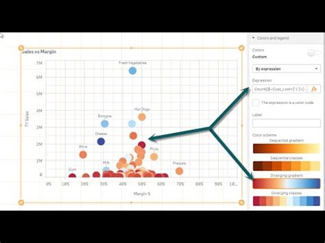 qlik sense expressions tutorial qlik sense in 60 color by expression youtube
