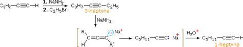 hydration of 4 methyl 2 pentyne10000000000050100 06 11 6 introduction to alkyne reactions chemwiki