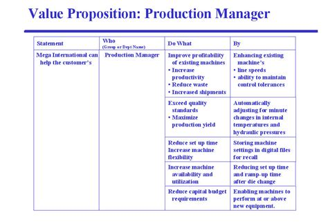 value proposition template value proposition template 5 exles of value