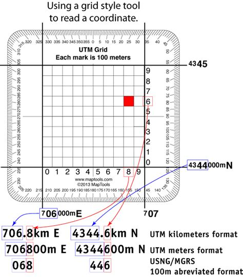 printable utm ruler utm mgrs usng tools