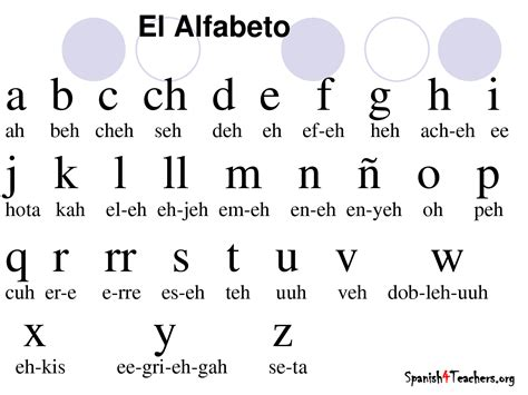 printable spanish alphabet quiz listening to the spanish alphabet video search engine at