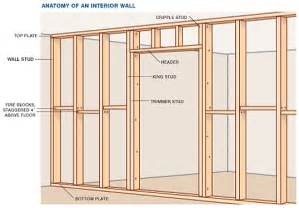 opening a wall for a doorway