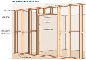 bathroom stud wall construction anatomy of a wall