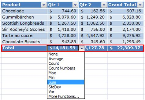 excel layout best practices image gallery exel table