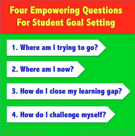 17 best images about goal setting leader in me on