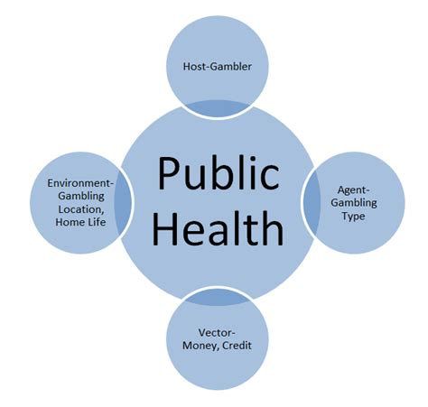 Health Model What You Need To Problem Awareness Month