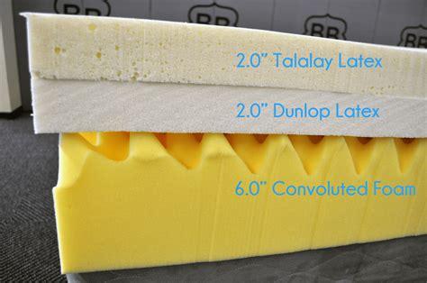 brooklyn bedding latex mattress reviews