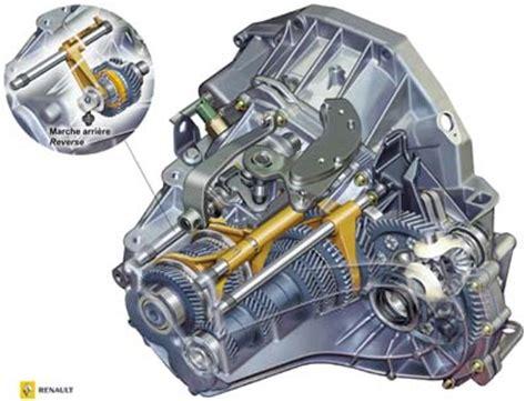 Tierod Juke 1 Pc 200 000 1 auto innovations renault clio sport aspirante formule 1