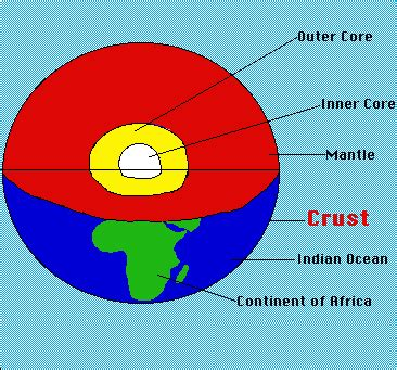 Which Earth Layer Is Made Out Of Basalt And Granite - earth science lessons