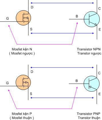 transistor k30a equivalent laptop chiplevel service basic mosfet