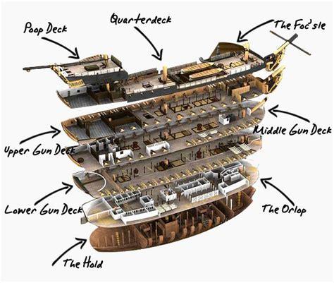 Hms Victory Search Nautical Decks